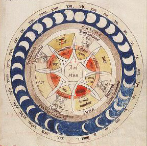 Metaphors From Birth To Death In The Phases Of The Moon